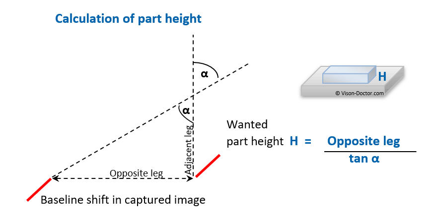 Calculation of object height with help of laser patterns