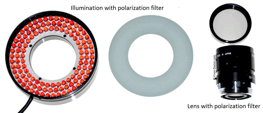 illumination and lens with polarizing filter