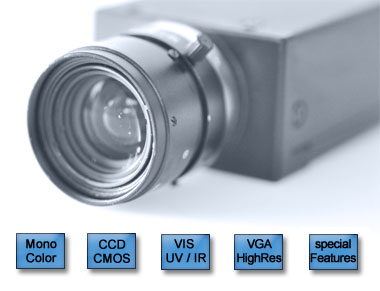 Typical features of area scan cameras
