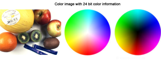 color image with 24 bit rgb inforrmation