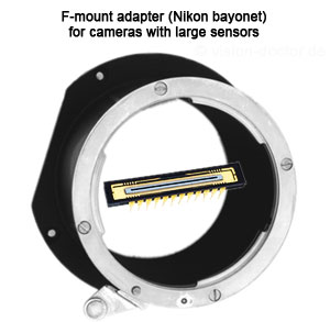 F-Mount adapter with sensor