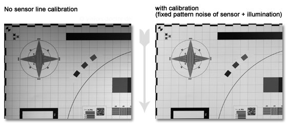 calibration for line scan camera technology