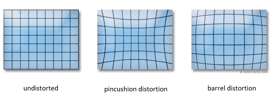 image distortion: pincushion / barrel