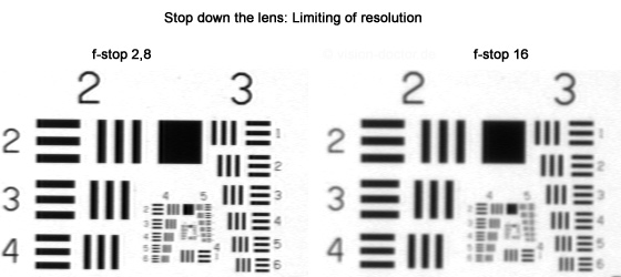 Limiting of optical resolution caused by stopping down the lens (diffraction)