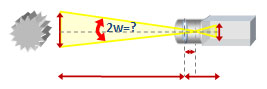 Calculation aperture angle of lens