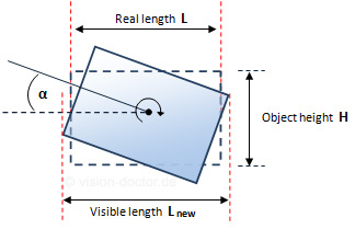 Length measurement error by tilting high components