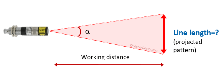 Evaluation of laser line length or pattern size