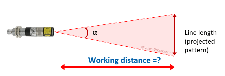Evaluation of ideal laser working distance